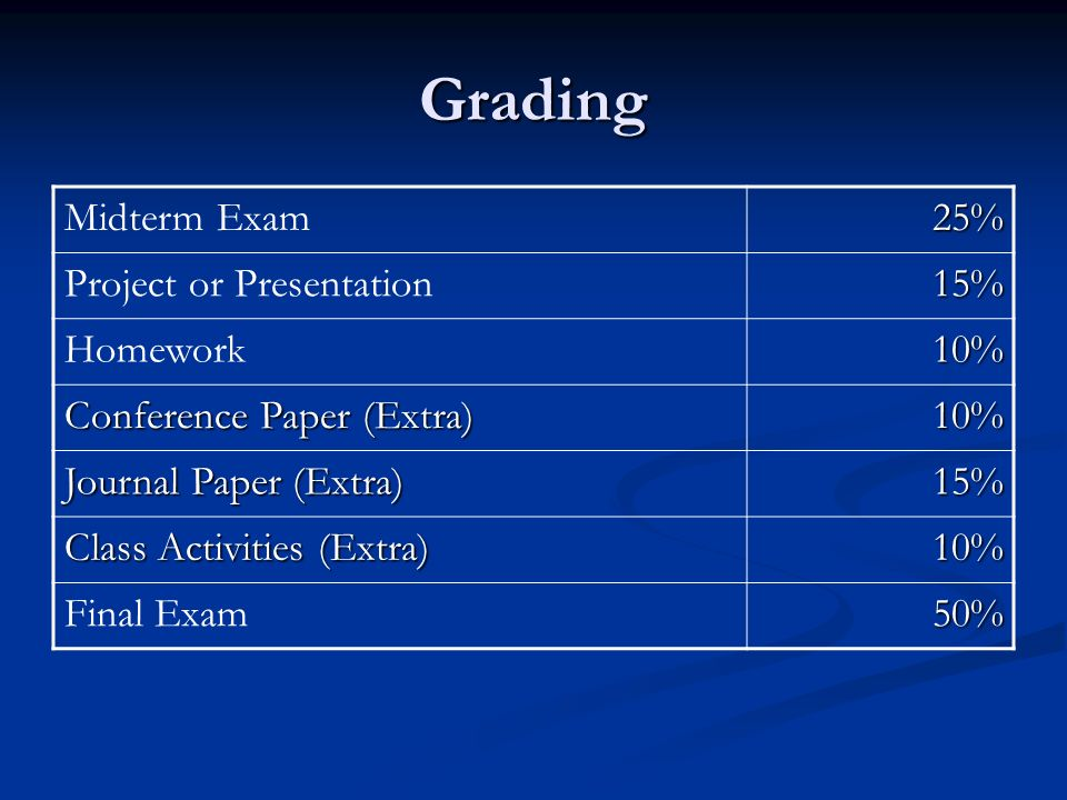 Grading Midterm Exam25% Project or Presentation15% Homework10% Conference Paper (Extra) 10% Journal Paper (Extra) 15% Class Activities (Extra) 10% Fin