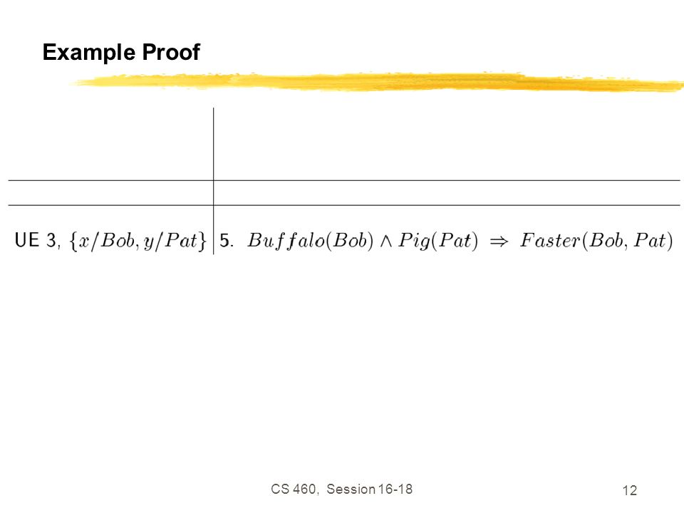 CS 460, Session 16-18 12 Example Proof