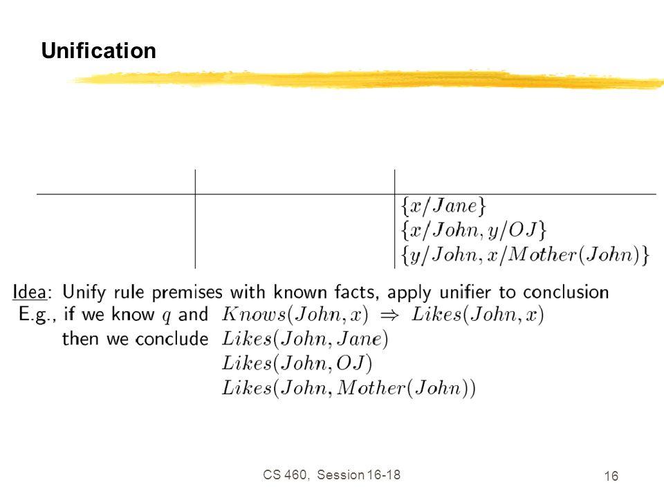 CS 460, Session 16-18 16 Unification