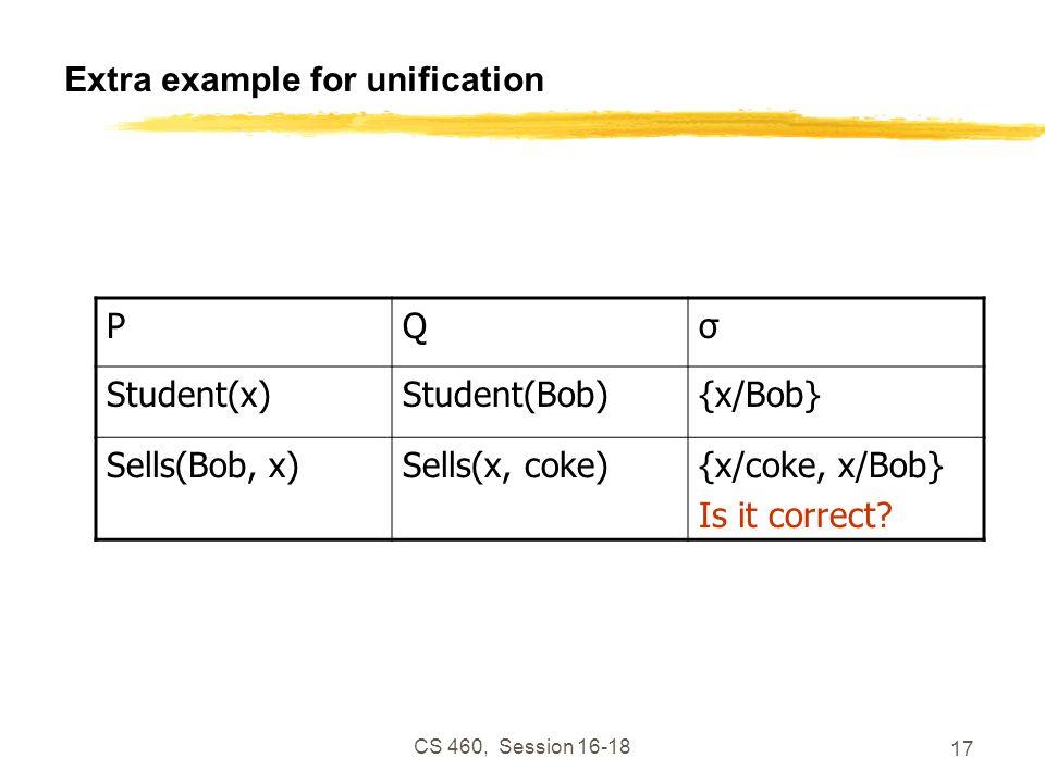 CS 460, Session 16-18 17 Extra example for unification PQσ Student(x)Student(Bob){x/Bob} Sells(Bob, x)Sells(x, coke){x/coke, x/Bob} Is it correct?