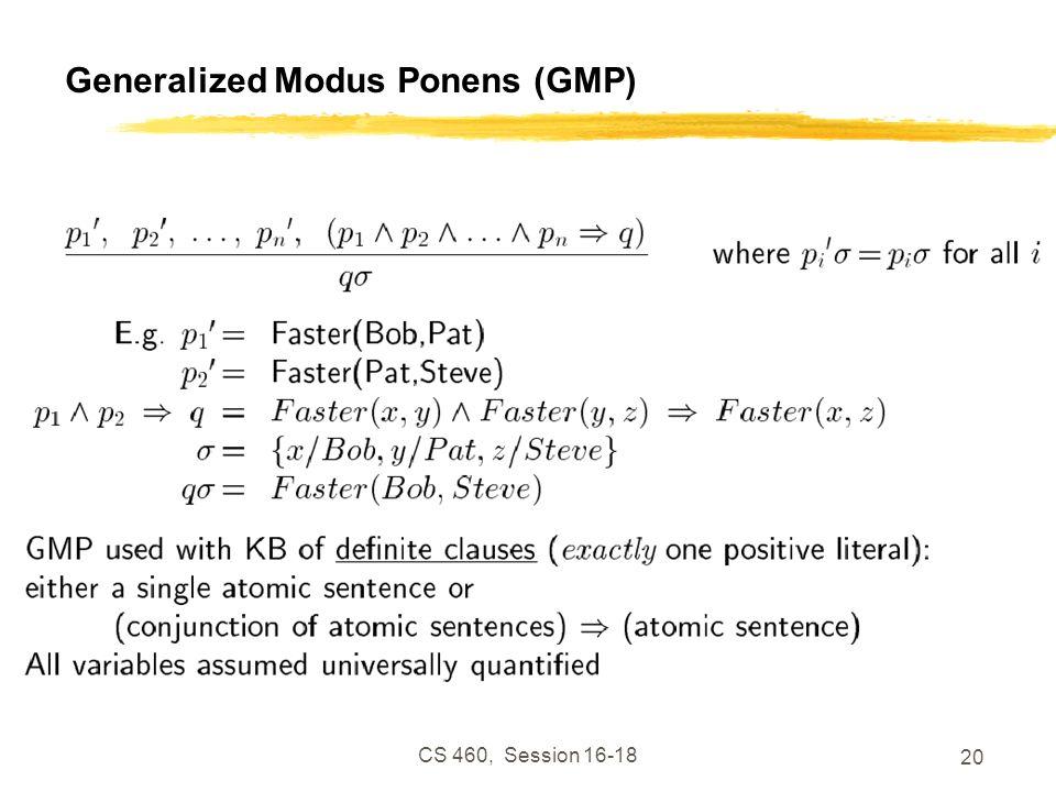 CS 460, Session 16-18 20 Generalized Modus Ponens (GMP)