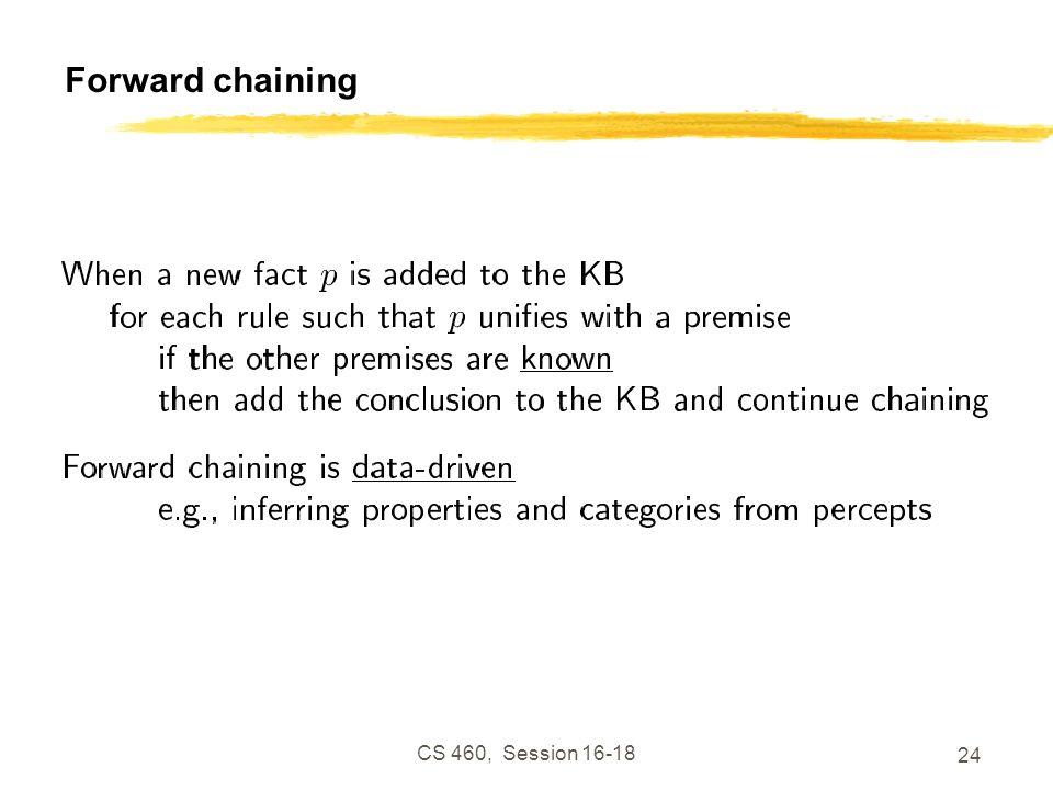 CS 460, Session 16-18 24 Forward chaining