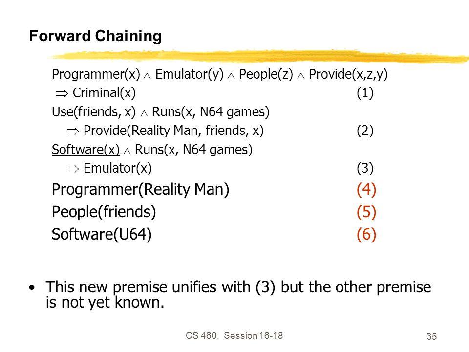 CS 460, Session 16-18 35 Forward Chaining Programmer(x) Emulator(y) People(z) Provide(x,z,y) Criminal(x)(1) Use(friends, x) Runs(x, N64 games) Provide