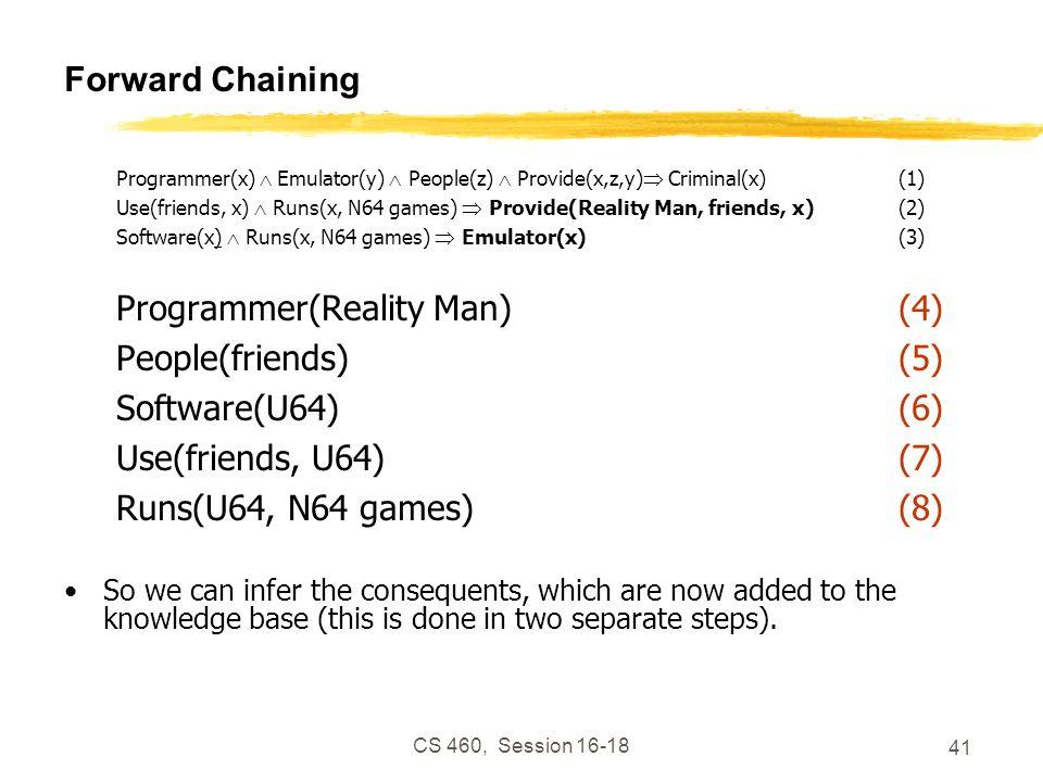 CS 460, Session 16-18 41 Forward Chaining Programmer(x) Emulator(y) People(z) Provide(x,z,y) Criminal(x)(1) Use(friends, x) Runs(x, N64 games) Provide