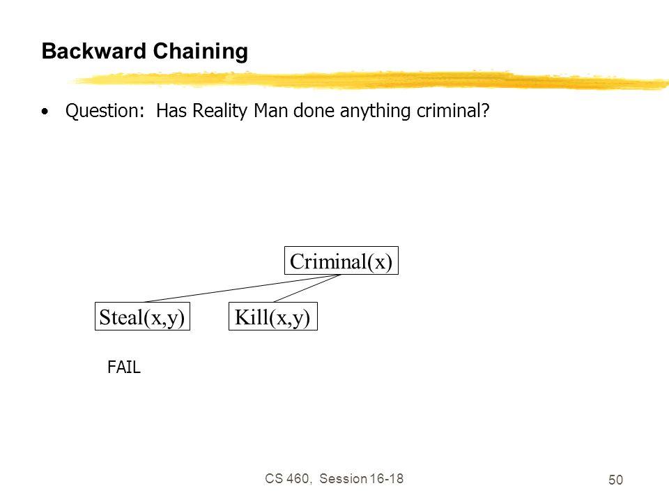 CS 460, Session 16-18 50 Backward Chaining Question: Has Reality Man done anything criminal? FAIL Criminal(x) Kill(x,y)Steal(x,y)