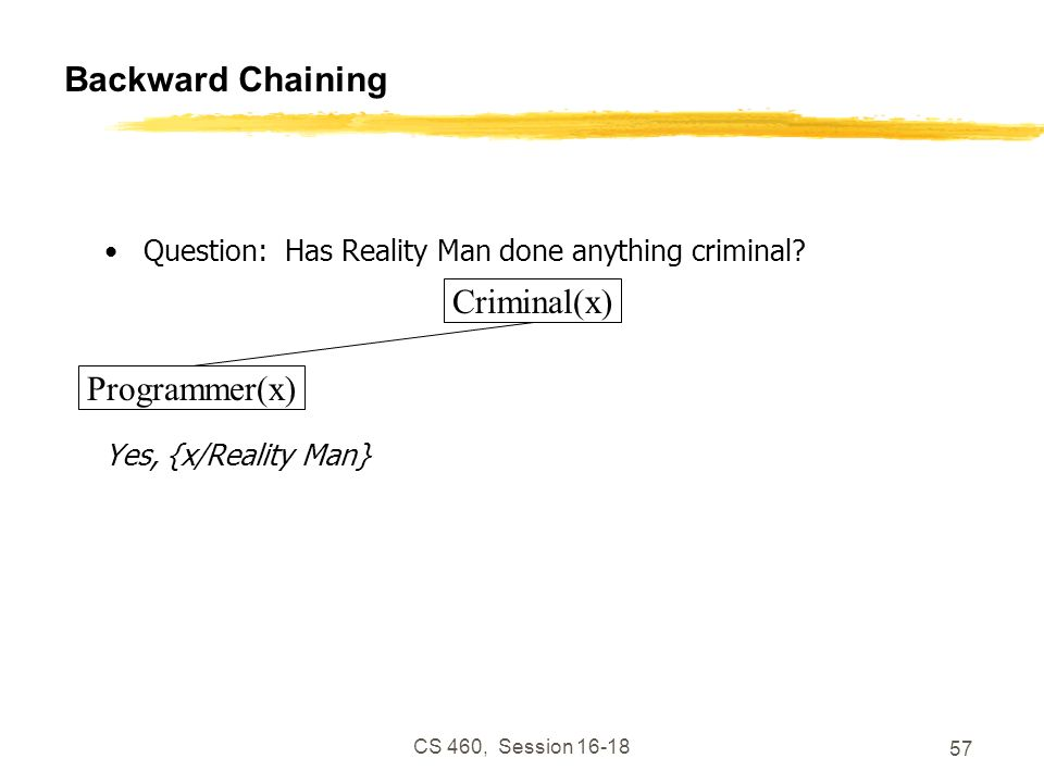 CS 460, Session 16-18 57 Backward Chaining Question: Has Reality Man done anything criminal? Yes, {x/Reality Man} Criminal(x) Programmer(x)