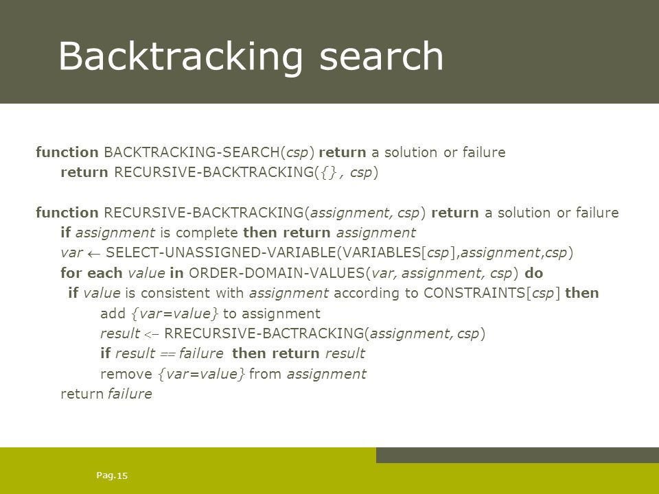 Pag. 15 Backtracking search function BACKTRACKING-SEARCH(csp) return a solution or failure return RECURSIVE-BACKTRACKING({}, csp) function RECURSIVE-B