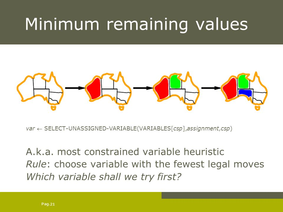 Pag. 21 Minimum remaining values var SELECT-UNASSIGNED-VARIABLE(VARIABLES[csp],assignment,csp) A.k.a. most constrained variable heuristic Rule: choose