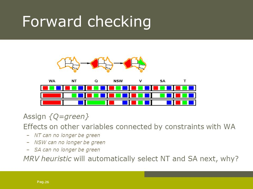 Pag. 26 Forward checking Assign {Q=green} Effects on other variables connected by constraints with WA –NT can no longer be green –NSW can no longer be