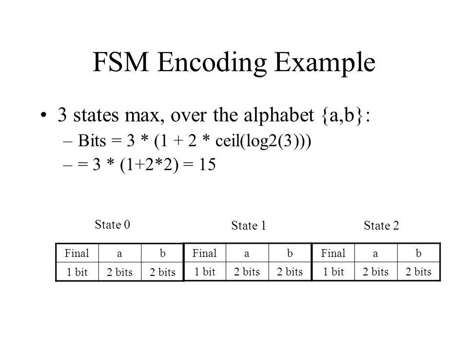 FSM Encoding Example 3 states max, over the alphabet {a,b}: –Bits = 3 * (1 + 2 * ceil(log2(3))) –= 3 * (1+2*2) = 15 Finalab 1 bit2 bits Finalab 1 bit2 bits Finalab 1 bit2 bits State 0 State 1State 2