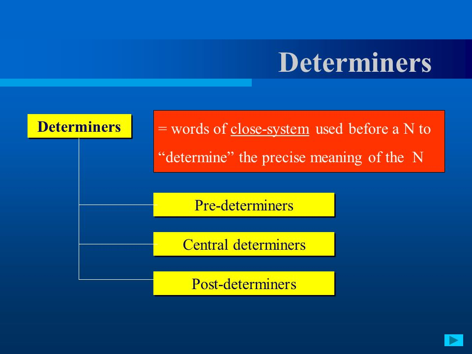 Determiners = words of close-system used before a N to determine the precise meaning of the N Pre-determiners Central determiners Post-determiners