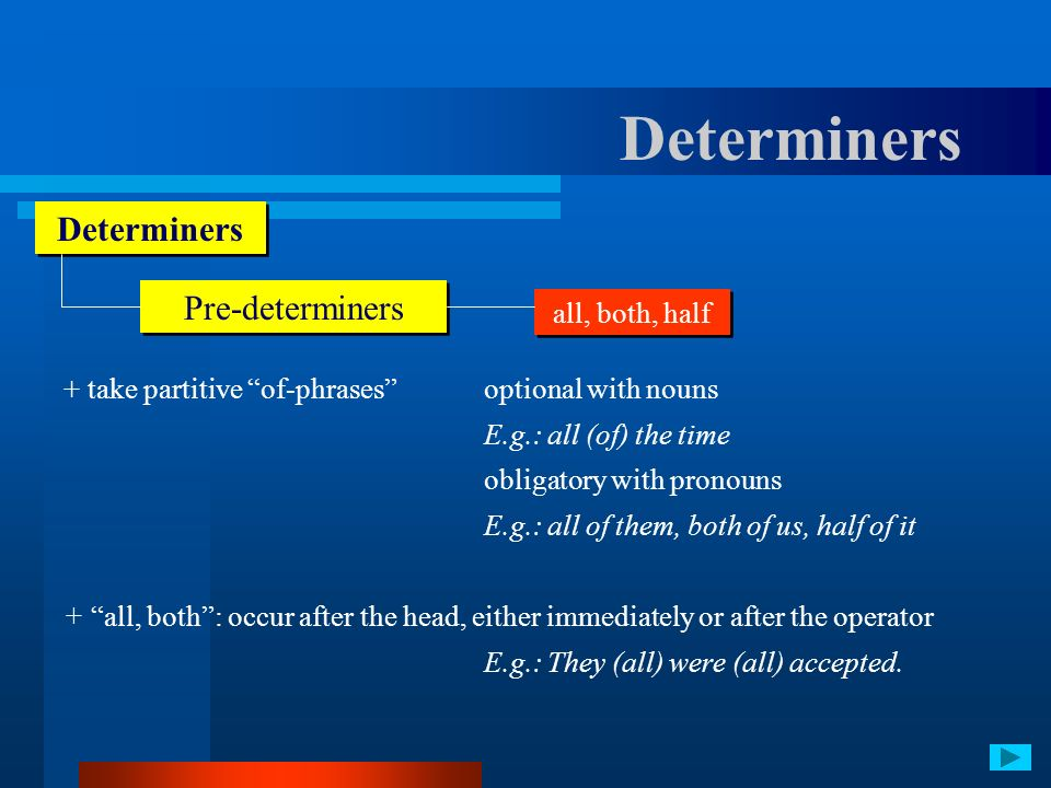 Determiners Pre-determiners all, both, half + take partitive of-phrases optional with nouns E.g.: all (of) the time obligatory with pronouns E.g.: all