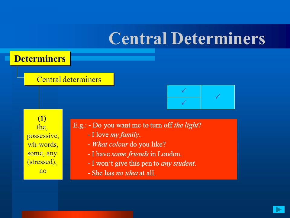 Central Determiners Determiners Central determiners (1) the, possessive, wh-words, some, any (stressed), no E.g.: - Do you want me to turn off the lig