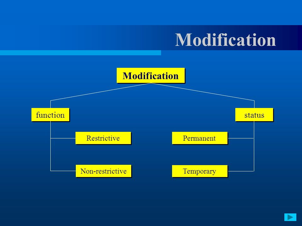 Modification function status Restrictive Permanent Non-restrictive Temporary