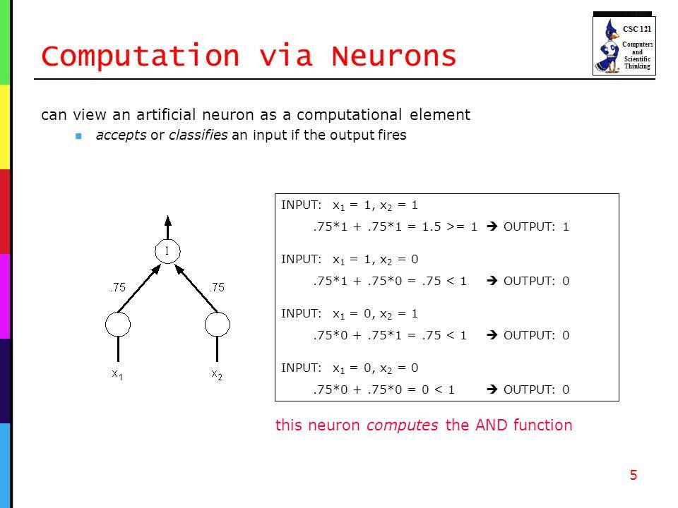 Computation via Neurons can view an artificial neuron as a computational element accepts or classifies an input if the output fires 5 INPUT: x 1 = 1,