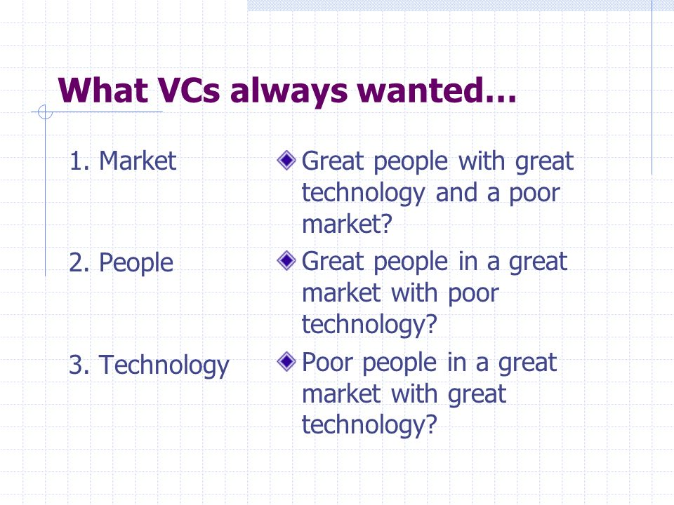 What VCs always wanted… 1. Market 2. People 3. Technology Great people with great technology and a poor market? Great people in a great market with po