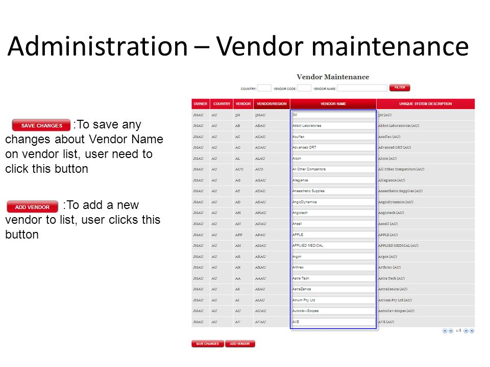 Administration – Vendor maintenance :To save any changes about Vendor Name on vendor list, user need to click this button :To add a new vendor to list, user clicks this button
