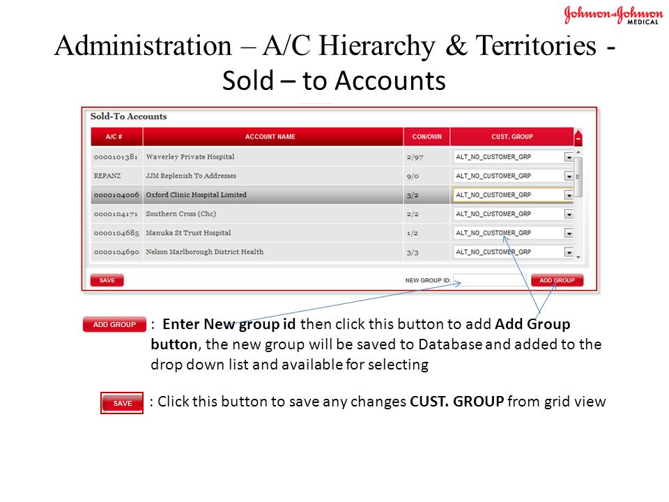 Administration – A/C Hierarchy & Territories - Sold – to Accounts : Enter New group id then click this button to add Add Group button, the new group will be saved to Database and added to the drop down list and available for selecting : Click this button to save any changes CUST.