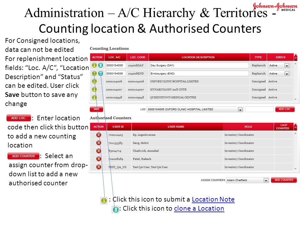 Administration – A/C Hierarchy & Territories - Counting location & Authorised Counters For Consigned locations, data can not be edited For replenishment location fields: Loc.