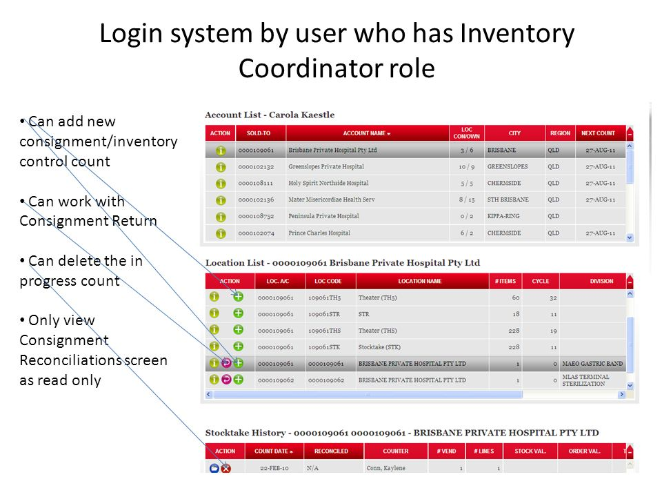Login system by user who has Inventory Coordinator role Can add new consignment/inventory control count Can work with Consignment Return Can delete the in progress count Only view Consignment Reconciliations screen as read only