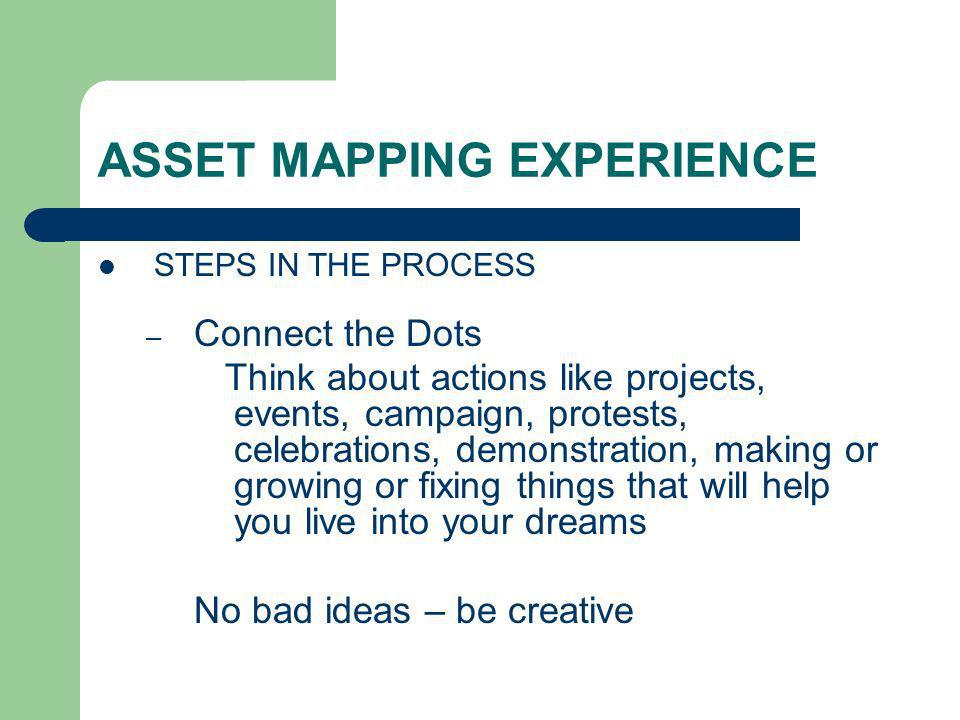 ASSET MAPPING EXPERIENCE STEPS IN THE PROCESS – Connect the Dots Think about actions like projects, events, campaign, protests, celebrations, demonstr