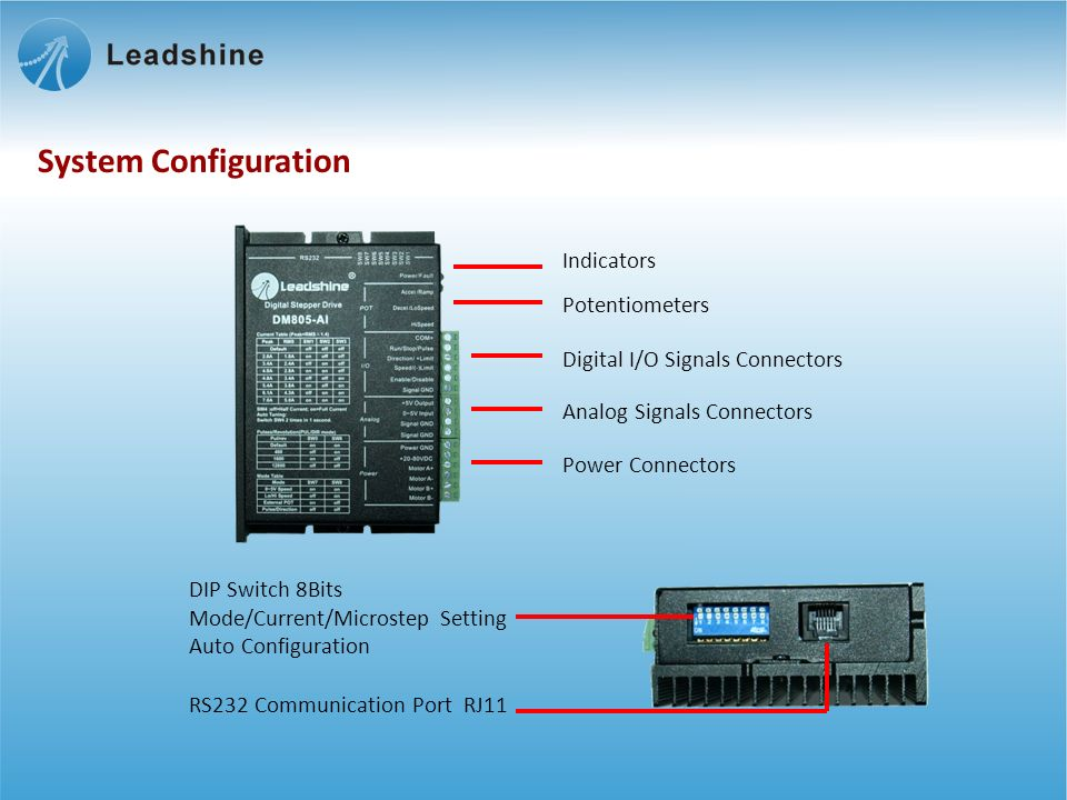 System Configuration DIP Switch 8Bits Mode/Current/Microstep Setting Auto Configuration RS232 Communication Port RJ11 Power Connectors Analog Signals Connectors Digital I/O Signals Connectors Potentiometers Indicators