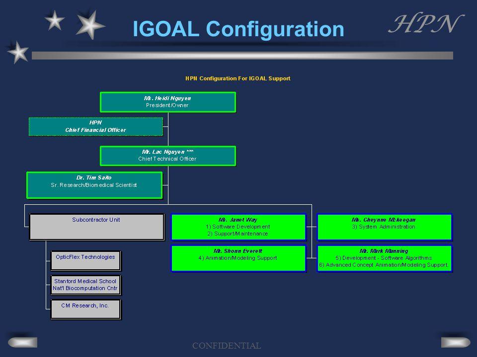 HPN CONFIDENTIAL IGOAL Configuration