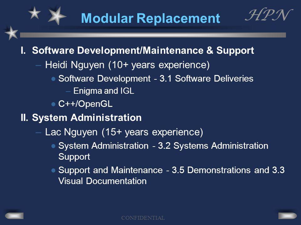 HPN CONFIDENTIAL Modular Replacement I.Software Development/Maintenance & Support –Heidi Nguyen (10+ years experience) Software Development - 3.1 Soft