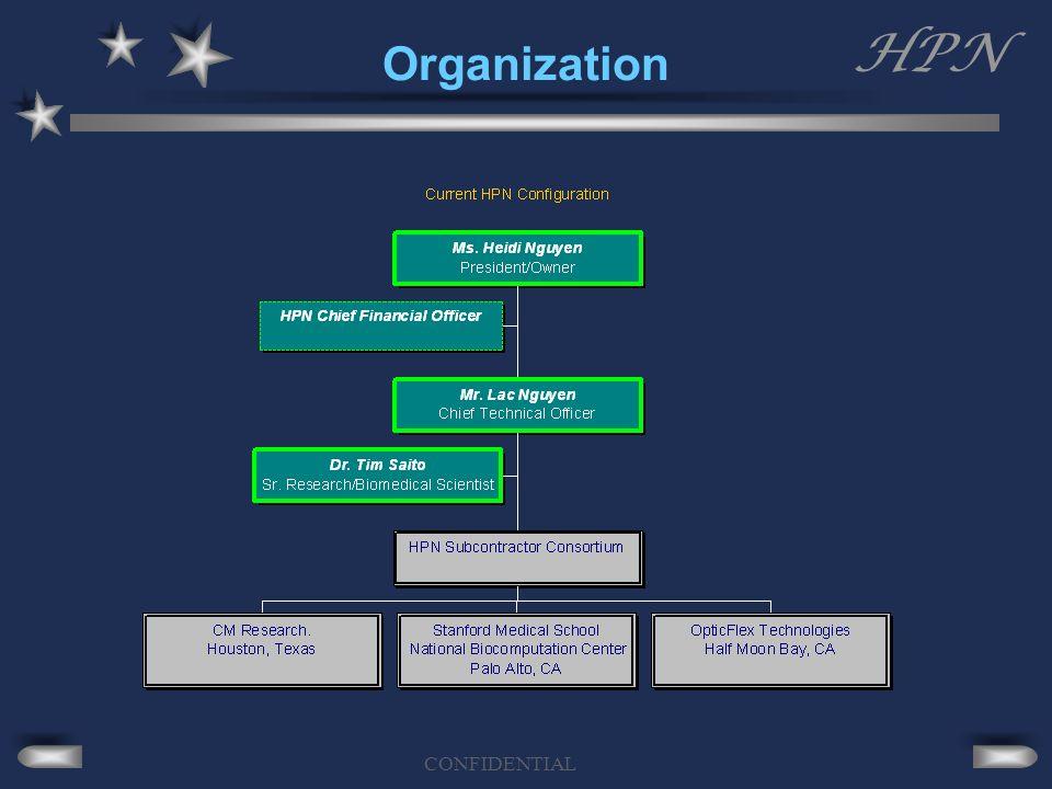 HPN CONFIDENTIAL Organization