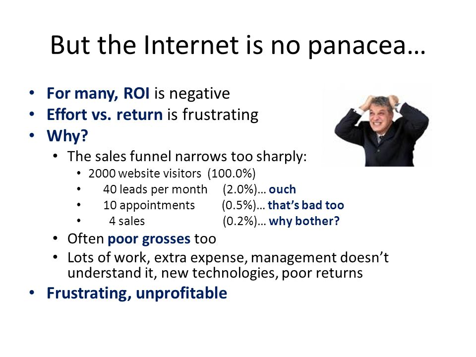But the Internet is no panacea… For many, ROI is negative Effort vs.