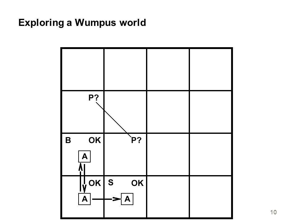 10 Exploring a Wumpus world