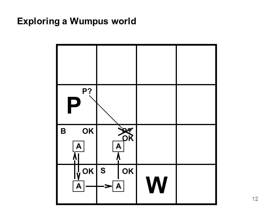 12 Exploring a Wumpus world