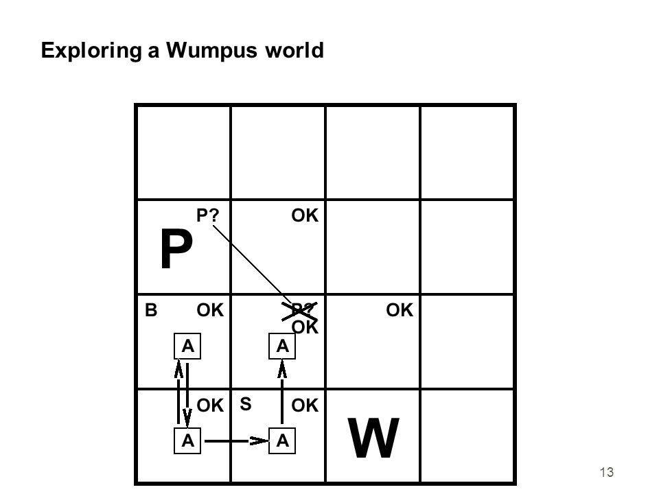 13 Exploring a Wumpus world
