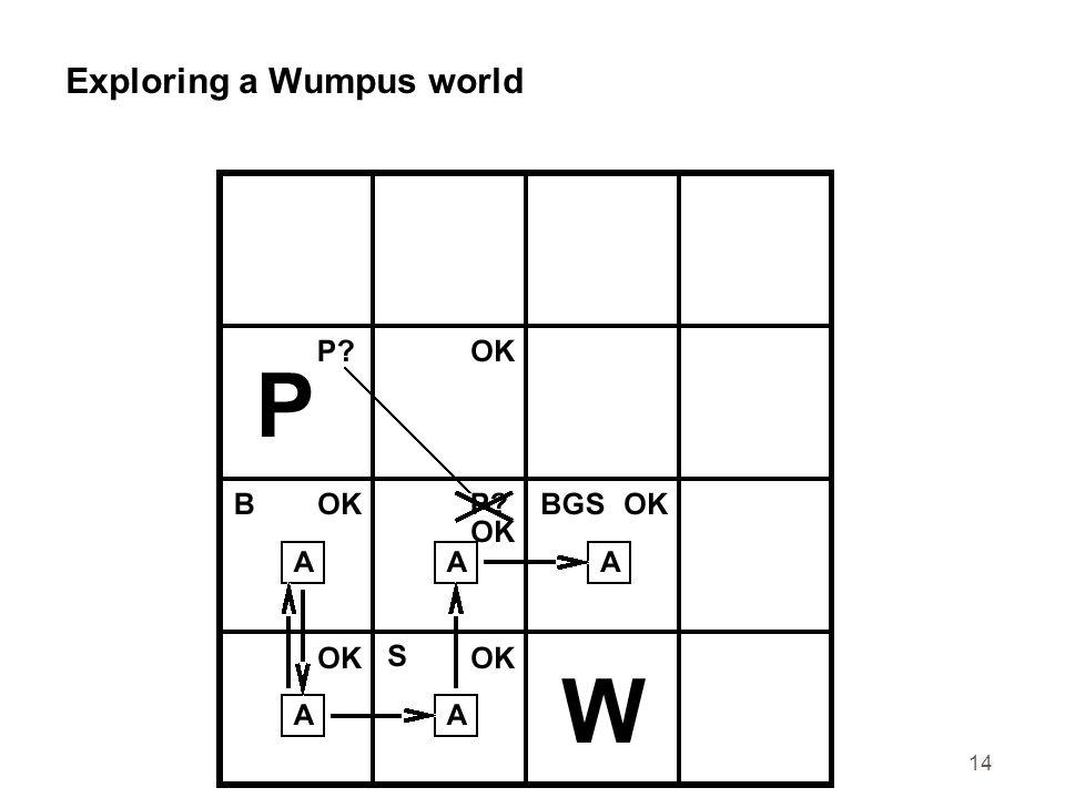 14 Exploring a Wumpus world