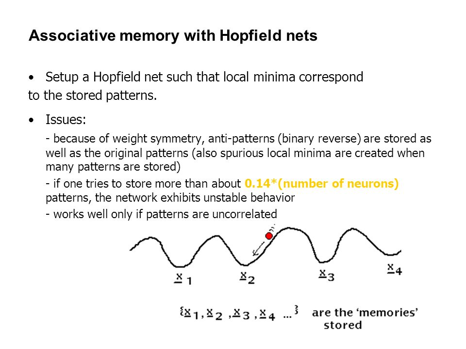 45 Associative memory with Hopfield nets Setup a Hopfield net such that local minima correspond to the stored patterns. Issues: - because of weight sy