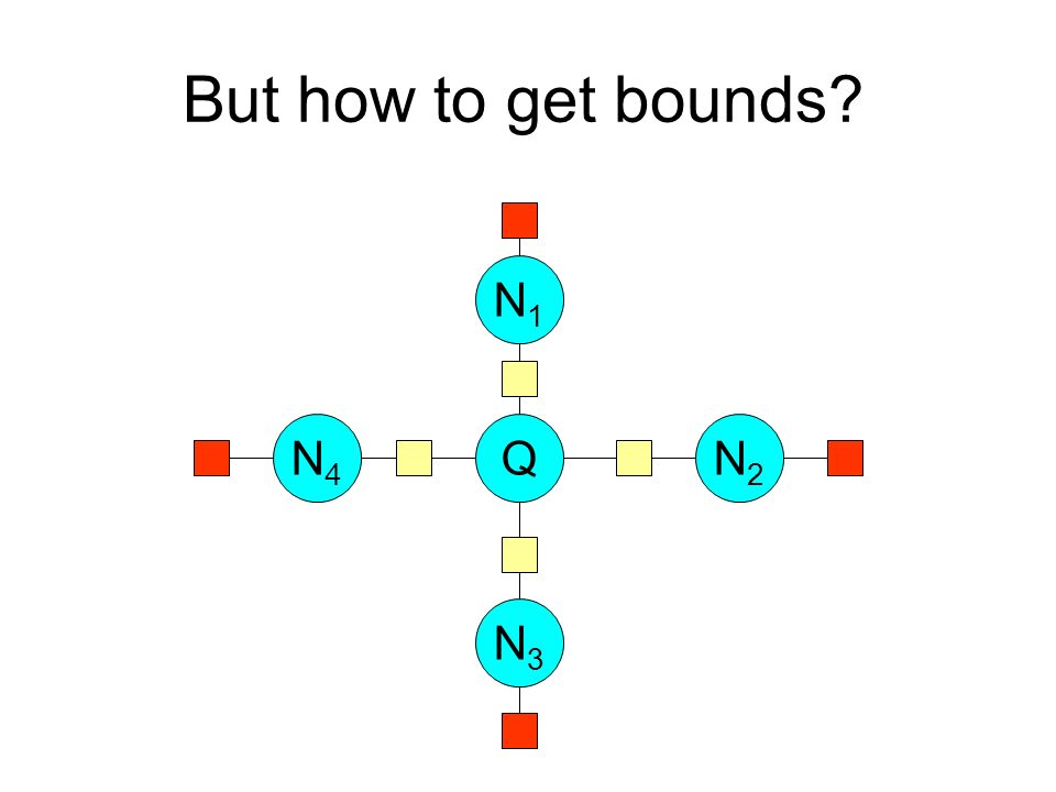 But how to get bounds? QN2N2 N1N1 N4N4 N3N3