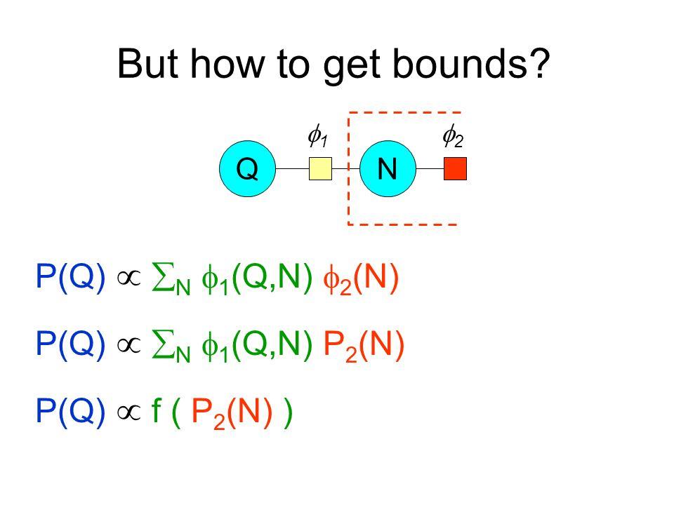 QN 1 2 P(Q) N 1 (Q,N) 2 (N) P(Q) N 1 (Q,N) P 2 (N) P(Q) f ( P 2 (N) )