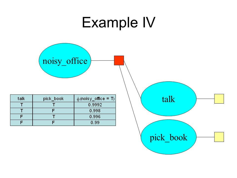 Example IV noisy_office talk pick_book
