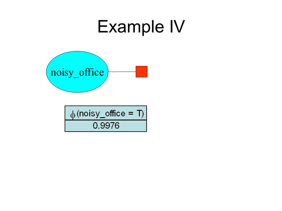 Example IV noisy_office