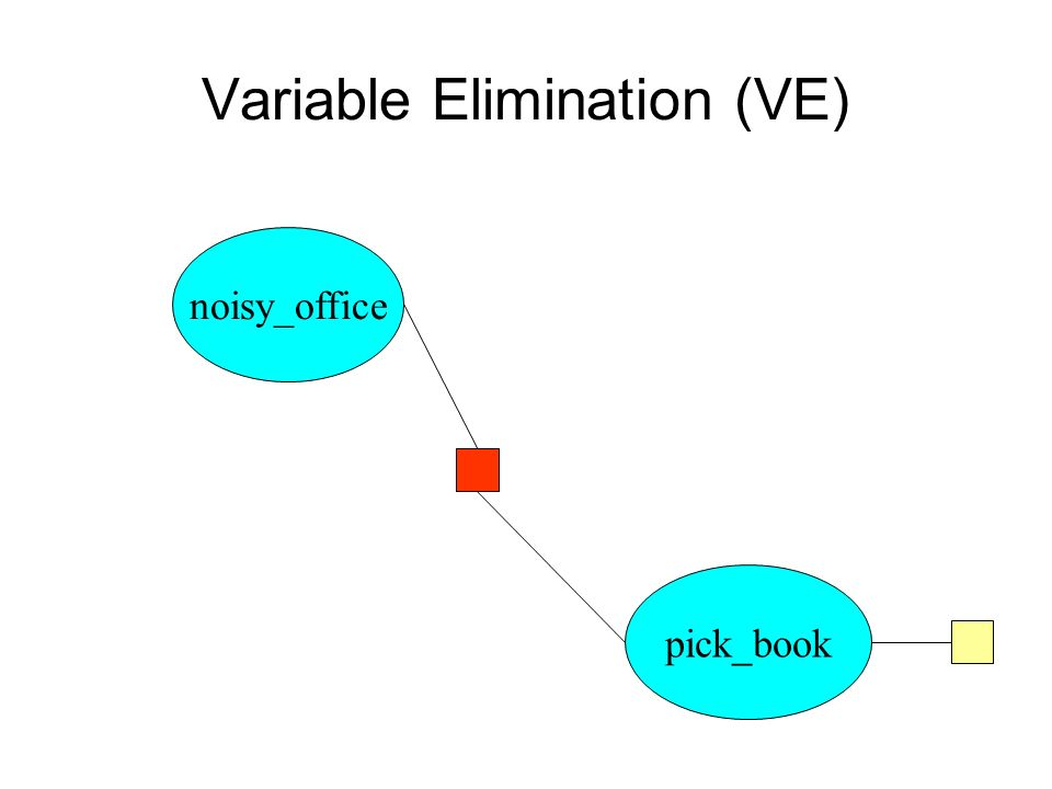 Variable Elimination (VE) noisy_office pick_book