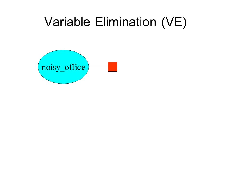 Variable Elimination (VE) noisy_office