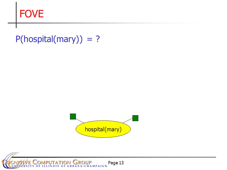 Page 13 FOVE P(hospital(mary)) = ? hospital(mary)