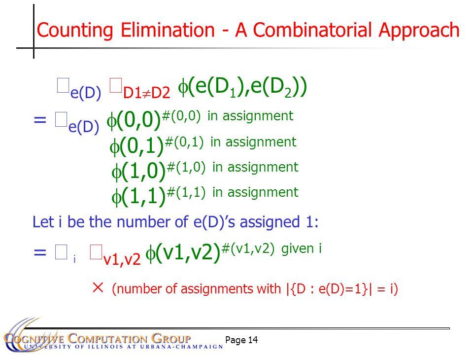 Page 14 e(D) D1 D2 (e(D 1 ),e(D 2 )) = e(D) (0,0) #(0,0) in assignment (0,1) #(0,1) in assignment (1,0) #(1,0) in assignment (1,1) #(1,1) in assignmen