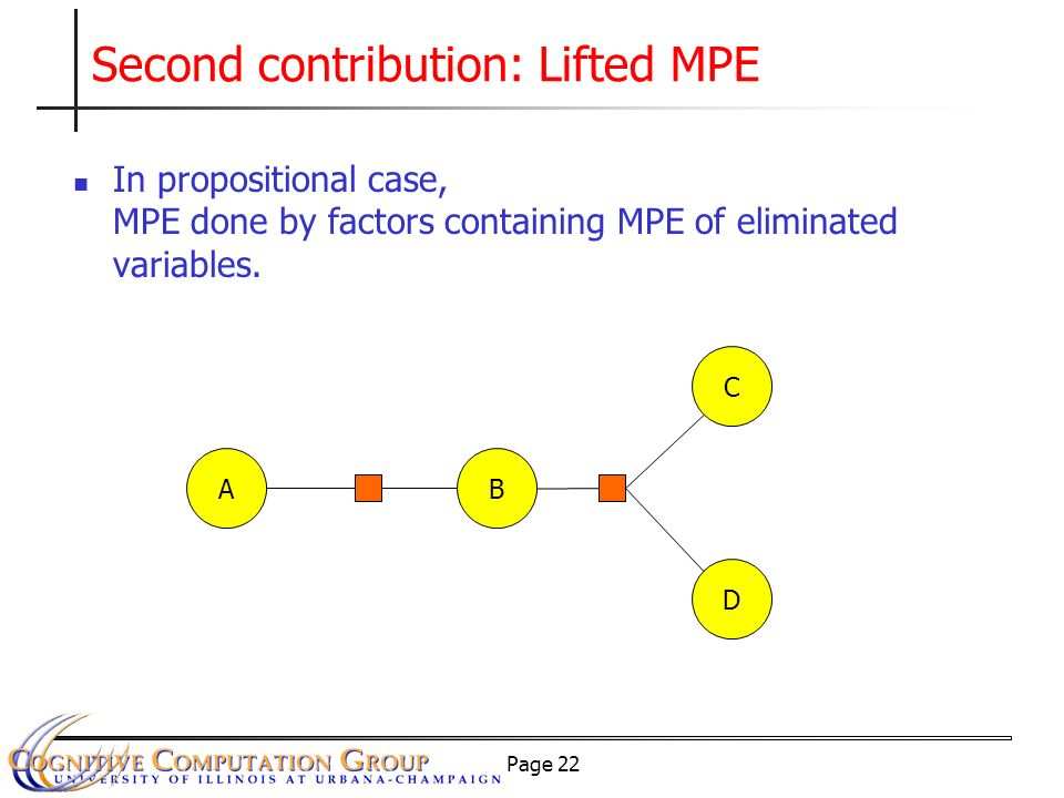 Page 22 Second contribution: Lifted MPE In propositional case, MPE done by factors containing MPE of eliminated variables.