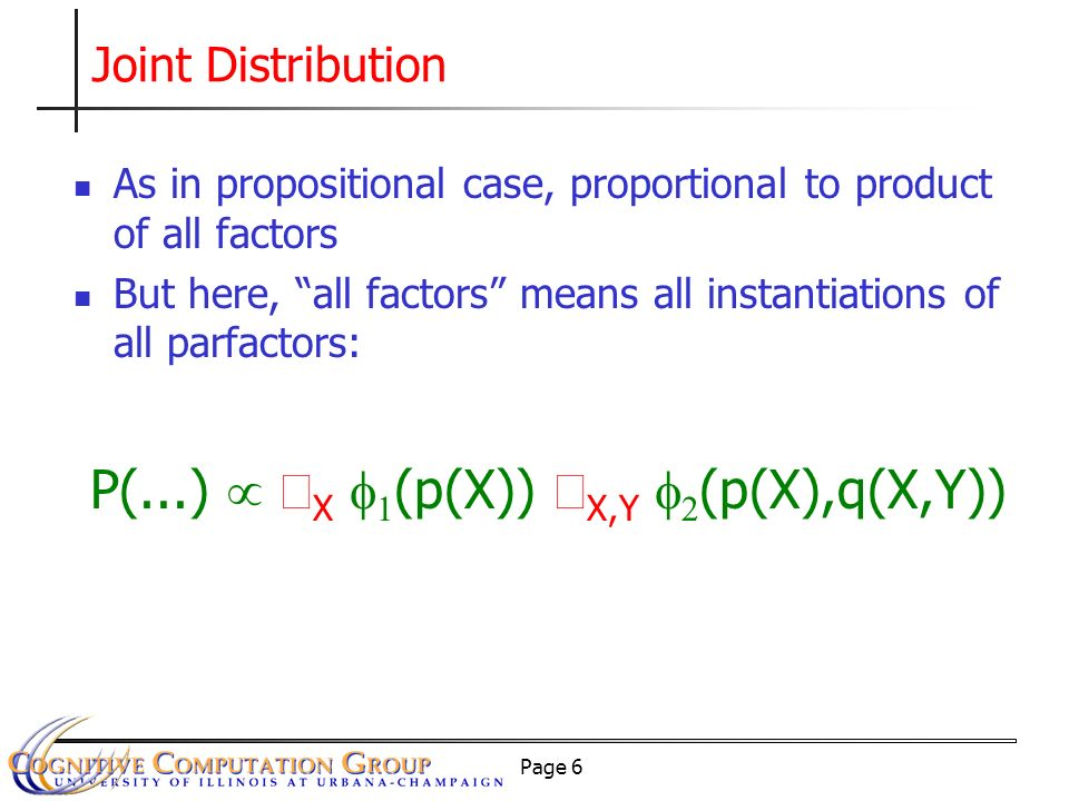 Page 6 Joint Distribution As in propositional case, proportional to product of all factors But here, all factors means all instantiations of all parfactors: P(...) X (p(X)) X,Y (p(X),q(X,Y))