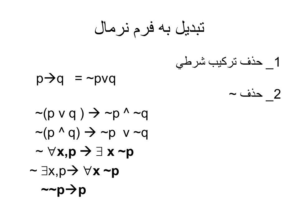 تبديل به فرم نرمال 1_ حذف تركيب شرطي p q = ~pvq 2_ حذف ~ ~(p v q ) ~p ^ ~q ~(p ^ q) ~p v ~q ~ x,p x ~p ~~p p