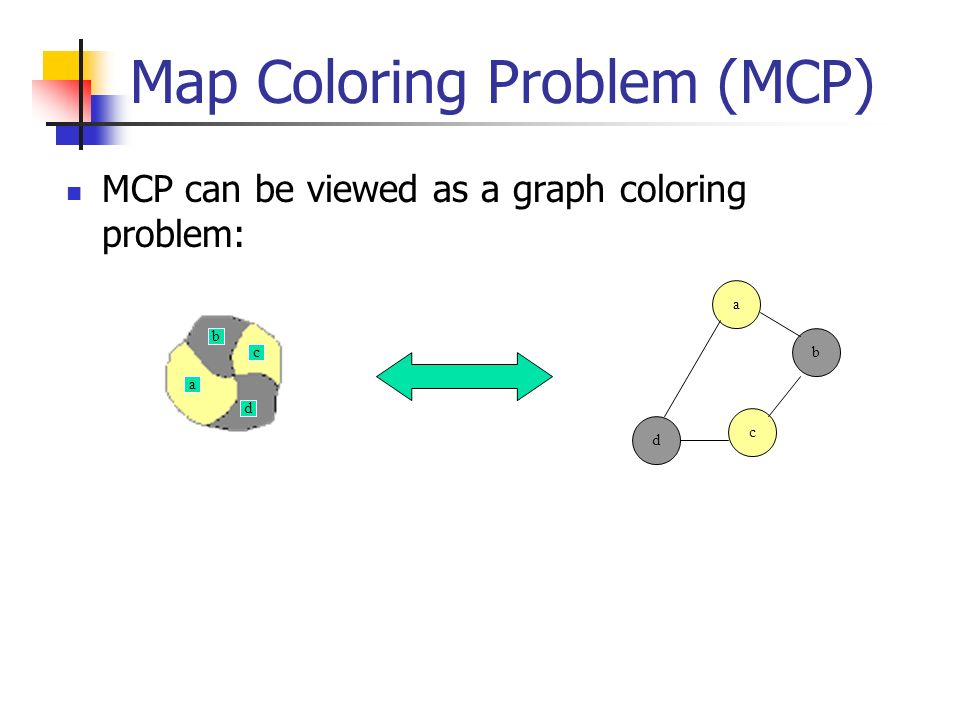 Modeling MCP MCP can be Modeled as a CSP: A set of variables representing the color of each region The domain of the variables is the set of the colors used.