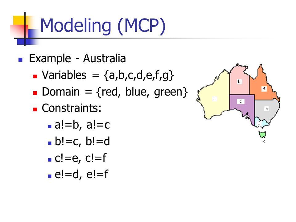 Modeling TTP TTP can be modeled by a CSP with optimization as follows: Variables: A1,A2,A3,B1,B2,B3,C1, C2, C3,D1,D2,D3 Domain: 0.0..Inf constraints: Demand constraints: A1+A2+A3=200; B1+B2+B3=400; C1+C2+C3=300; D1+D2+D3=100; Capacity constraints: A1+B1+C1+D1 500; A2+B2+C2+D2 300; A3+B3+C3+D3 400; Minimization of the objective function: 10*A1 + 7*A2 + 11*A3 + 8*B1 + 5*B2 + 10*B3 + 5*C1 + 5*C2 + 8*C3 + 9*D1 + 3*D2 + 7*D3