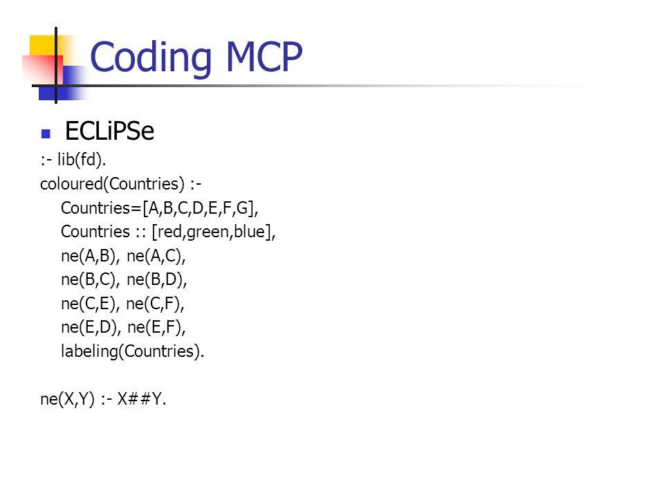 Coding TTP ECLiPSe :- lib(eplex_cplex).