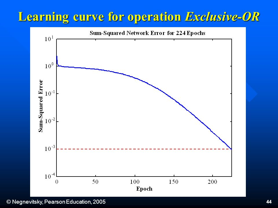 © Negnevitsky, Pearson Education, 2005 44 Learning curve for operation Exclusive-OR Sum-Squared Error